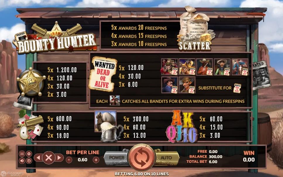 รีวิวเกมค่าย Joker : Bounty Hunter นักล่าค่าหัว