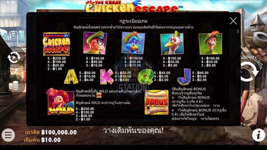 รีวิวเกมสล็อต PP : The Great Chicken Escape ทหารไก่