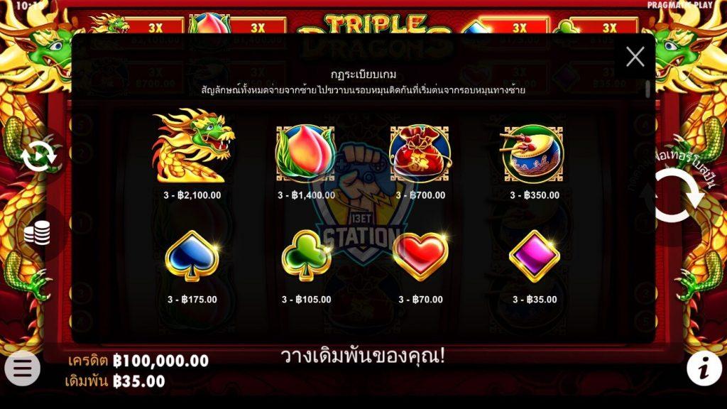 รีวิวเกมสล็อต PP : Triple Dragons มังกรกำลังสาม